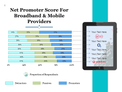 Net Promoter Score For Broadband And Mobile Providers Ppt PowerPoint Presentation Infographics Outfit