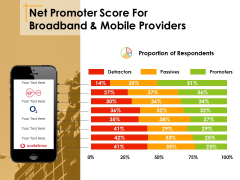 Net Promoter Score For Broadband And Mobile Providers Ppt PowerPoint Presentation Model Samples