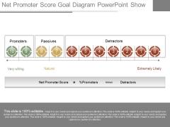 Net Promoter Score Goal Diagram Powerpoint Show