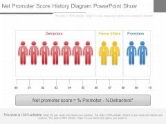Net Promoter Score History Diagram Powerpoint Show