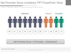 Net Promoter Score Limitations Ppt Powerpoint Show