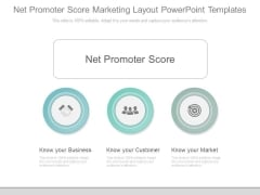 Net Promoter Score Marketing Layout Powerpoint Templates