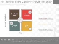Net Promoter Score Matrix Ppt Powerpoint Show