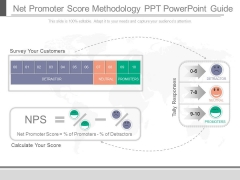 Net Promoter Score Methodology Ppt Powerpoint Guide