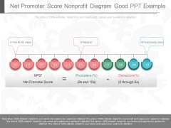 Net Promoter Score Nonprofit Diagram Good Ppt Example