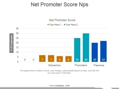 Net Promoter Score Nps Template 1 Ppt PowerPoint Presentation Outline Information