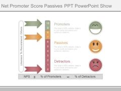 Net Promoter Score Passives Ppt Powerpoint Show