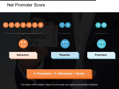 Net Promoter Score Ppt PowerPoint Presentation Shapes
