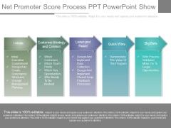Net Promoter Score Process Ppt Powerpoint Show