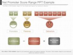 Net Promoter Score Range Ppt Example