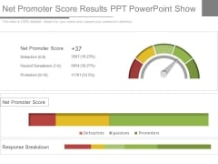 Net Promoter Score Results Ppt Powerpoint Show