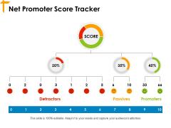 Net Promoter Score Tracker Ppt PowerPoint Presentation File Objects