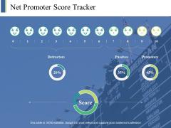 Net Promoter Score Tracker Ppt PowerPoint Presentation Portfolio Gallery