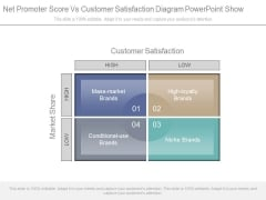 Net Promoter Score Vs Customer Satisfaction Diagram Powerpoint Show