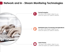 Network And In Stream Monitoring Technologies Ppt PowerPoint Presentation Gallery Infographic Template