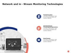 Network And In Stream Monitoring Technologies Ppt PowerPoint Presentation Ideas