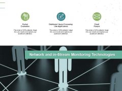 Network And In Stream Monitoring Technologies Ppt PowerPoint Presentation Infographic Template Microsoft
