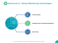 Network And In Stream Monitoring Technologies Ppt PowerPoint Presentation Inspiration Objects