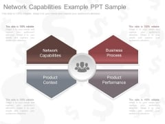 Network Capabilities Example Ppt Sample