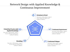 Network Design With Applied Knowledge And Continuous Improvement Ppt PowerPoint Presentation Model Professional PDF