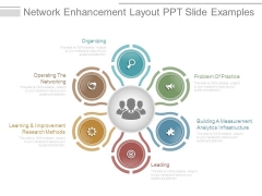 Network Enhancement Layout Ppt Slide Examples
