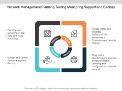 Network Management Planning Testing Monitoring Support And Backup Ppt PowerPoint Presentation Gallery Example Introduction