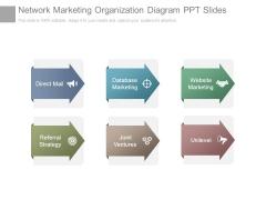 Network Marketing Organization Diagram Ppt Slides