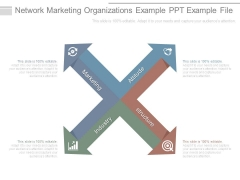 Network Marketing Organizations Example Ppt Example File