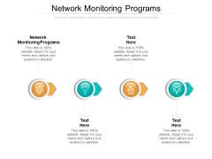 Network Monitoring Programs Ppt PowerPoint Presentation Model Design Ideas Cpb