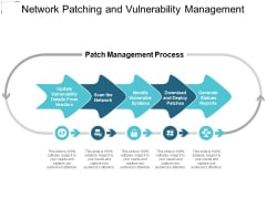 Network Patching And Vulnerability Management Ppt PowerPoint Presentation Ideas Themes