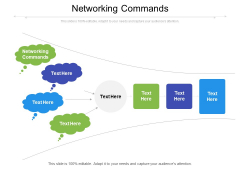 Networking Commands Ppt PowerPoint Presentation Slides Information Cpb Pdf