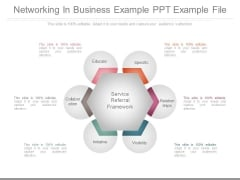 Networking In Business Example Ppt Example File