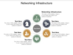Networking Infrastructure Ppt PowerPoint Presentation Ideas Slides Cpb