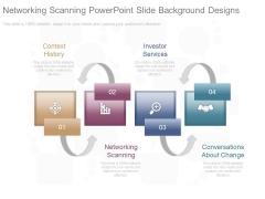 Networking Scanning Powerpoint Slides Background Designs