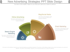 New Advertising Strategies Ppt Slide Design