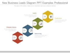 New Business Leads Diagram Ppt Examples Professional