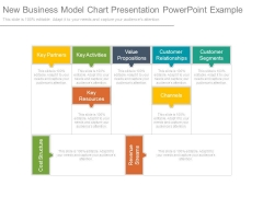 New Business Model Chart Presentation Powerpoint Example