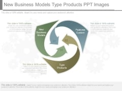 New Business Models Type Products Ppt Images