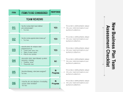 New Business Plan Team Assessment Checklist Ppt PowerPoint Presentation Gallery Guidelines PDF