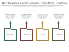 New Business Trends Diagram Presentation Diagrams