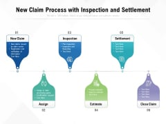 New Claim Process With Inspection And Settlement Ppt PowerPoint Presentation Portfolio Slide