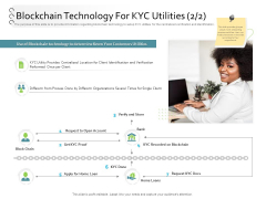 New Client Onboarding Automation Blockchain Technology For KYC Utilities Use Ppt Slides Example PDF