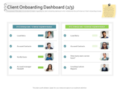 New Client Onboarding Automation Client Onboarding Dashboard Data Ppt Inspiration Format Ideas PDF