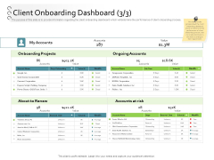 New Client Onboarding Automation Client Onboarding Dashboard Value Ppt Pictures Design Ideas PDF