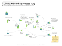 New Client Onboarding Automation Client Onboarding Process Front Ppt Professional Vector PDF