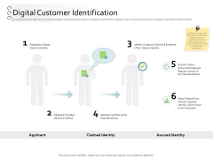 New Client Onboarding Automation Digital Customer Identification Ideas PDF