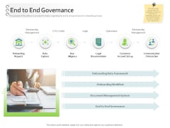New Client Onboarding Automation End To End Governance Graphics PDF