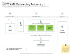 New Client Onboarding Automation KYC AML Onboarding Process Due Icons PDF