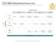 New Client Onboarding Automation KYC AML Onboarding Process Level Graphics PDF