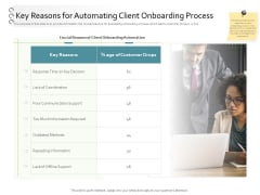 New Client Onboarding Automation Key Reasons For Automating Client Onboarding Process Pictures PDF